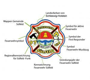 Wappen Erklärung